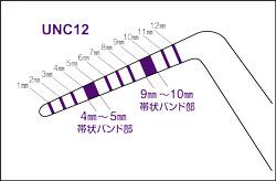 ペリオワイズ UNC12